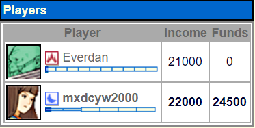 GL Game Report: Everdan vs mxdcyw2000 Screen21