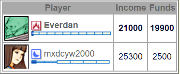GL Game Report: Everdan vs mxdcyw2000 Screen22