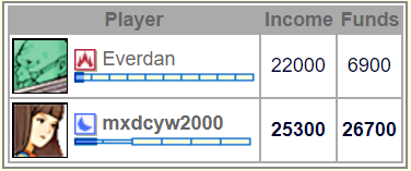 GL Game Report: Everdan vs mxdcyw2000 Screen23