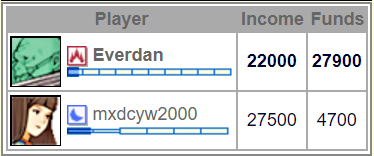 GL Game Report: Everdan vs mxdcyw2000 Screen24
