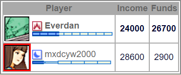 GL Game Report: Everdan vs mxdcyw2000 Screen26