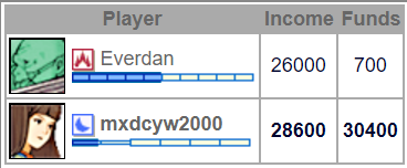 GL Game Report: Everdan vs mxdcyw2000 Screen27