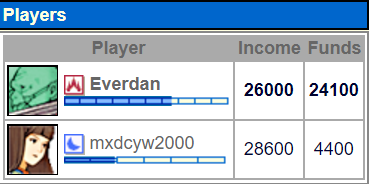GL Game Report: Everdan vs mxdcyw2000 Screen28