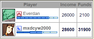 GL Game Report: Everdan vs mxdcyw2000 Screen29