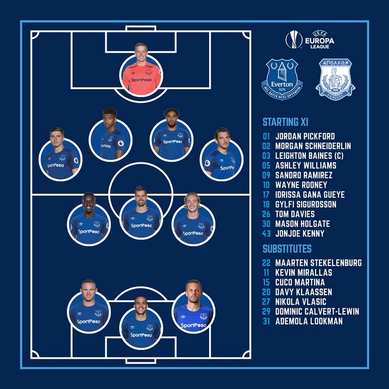 Everton vs Apollon Limassol 22046610