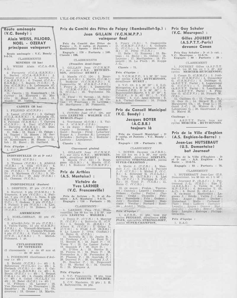 Coureurs et Clubs de juin 1974 à mars 1977 00521