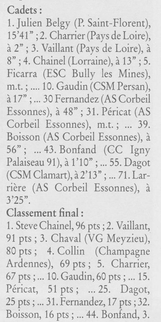 CSM.Persan. BIC. Toute une époque de janvier 1990 à novembre 2007 - Page 27 02713