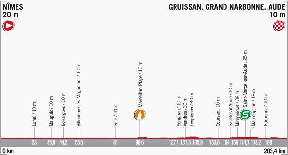 Tour d'Espagne VG 2017 - Page 3 2017_v11