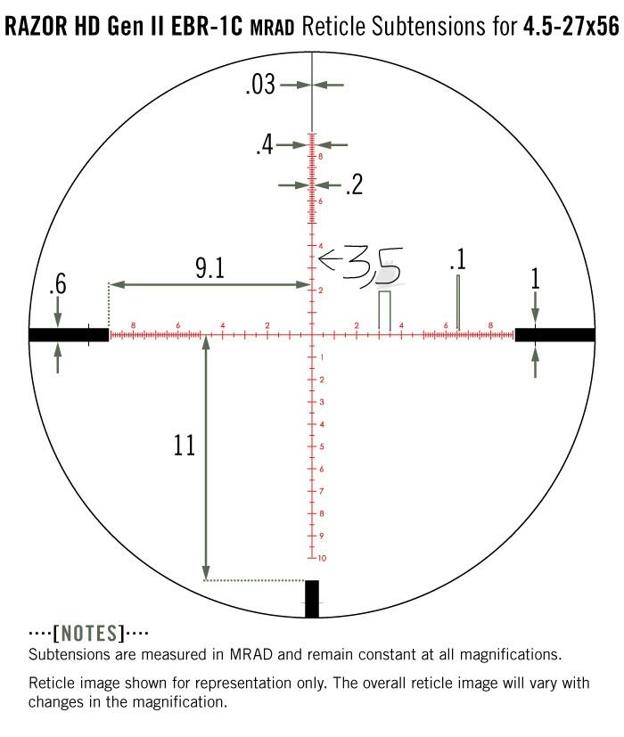 Problème zerotage vortex razor HD gen 2 Img_2012