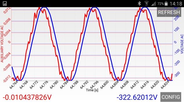 Mesures électriques sur ma borne Schneider 7 kW et mon Flexichargeur Screen13