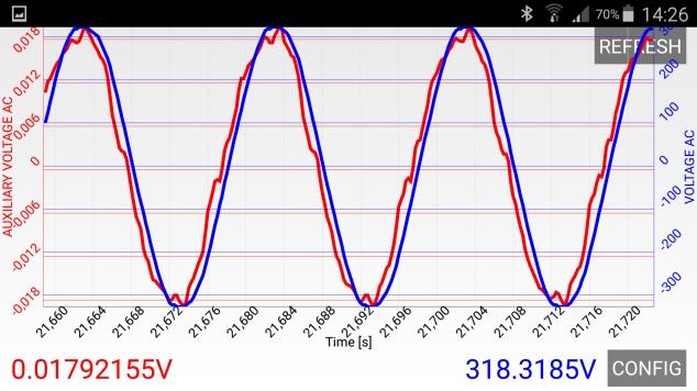 Mesures électriques sur ma borne Schneider 7 kW et mon Flexichargeur Screen16