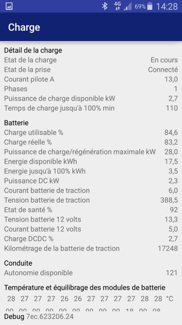 Mesures électriques sur ma borne Schneider 7 kW et mon Flexichargeur Screen17