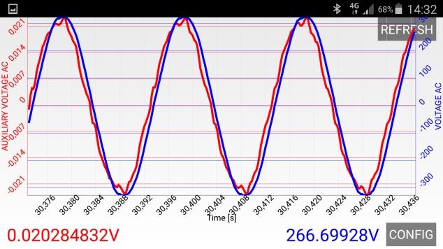 Mesures électriques sur ma borne Schneider 7 kW et mon Flexichargeur Screen18