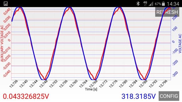 Mesures électriques sur ma borne Schneider 7 kW et mon Flexichargeur Screen21