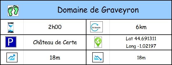 Domaine de Certes et de Graveyron Sans_t15