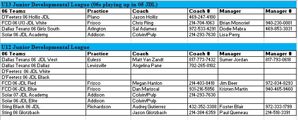 06 Team Listing - Sept 4, 2017 700010