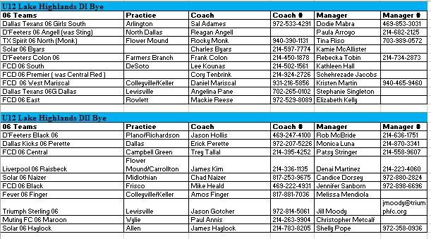 06 Team Listing - Sept 4, 2017 700110