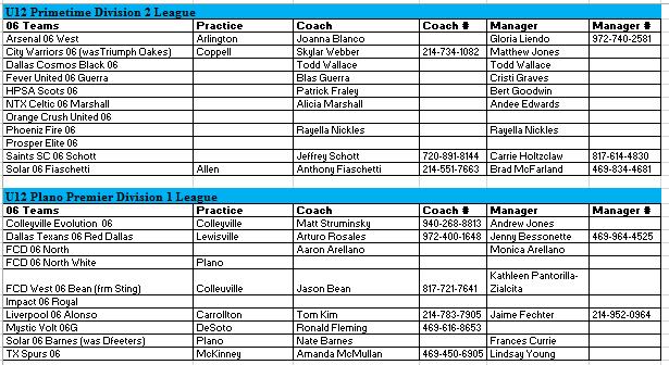 06 Team Listing - Sept 4, 2017 700310