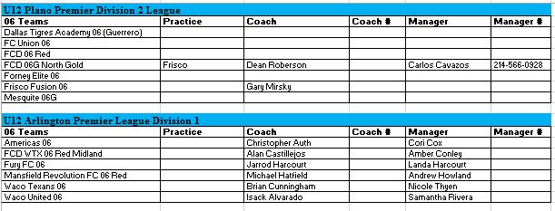 06 Team Listing - Sept 4, 2017 700410