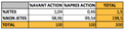 comparaison - Comparaison de moyennes Captur10