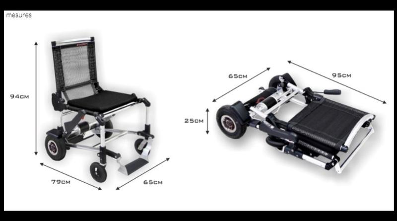 Le fauteuil roulant zinger Sans_475