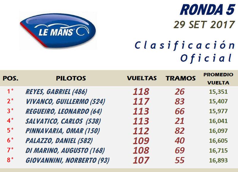 LE MANS ▬ 5° RONDA ▬ V.TÉCNICA ▬ CLASIFICACIÓN OFICIAL Lms05-10