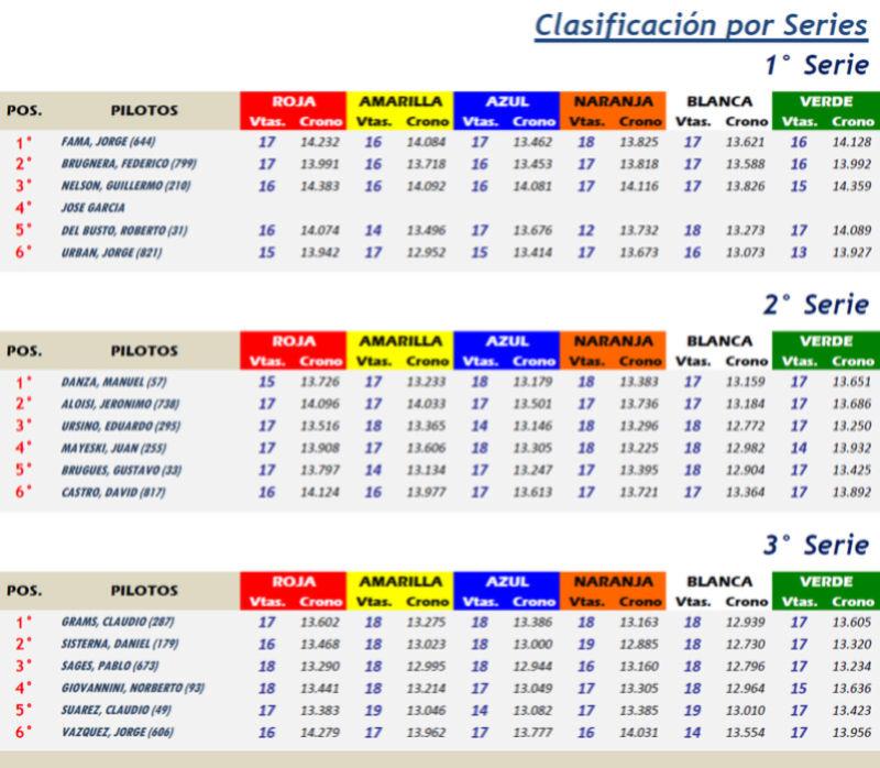TCsp ▬ 6° RONDA ▬ V.TÉCNICA ▬▬ CLASIFICACIÓN OFICIAL Tcsp0611