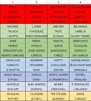 PLANTILLAS Y SORTEO 1-410