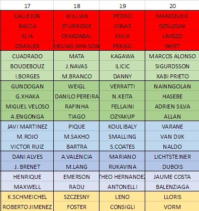 PLANTILLAS Y SORTEO 17-2010