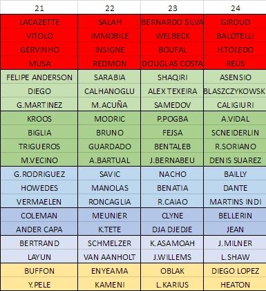 PLANTILLAS Y SORTEO 21-2410