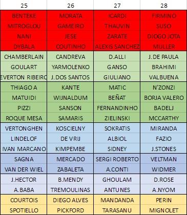 PLANTILLAS Y SORTEO 25-2810