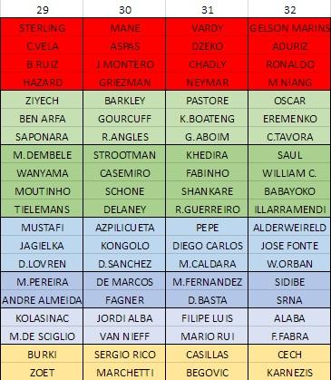 PLANTILLAS Y SORTEO 29-3210