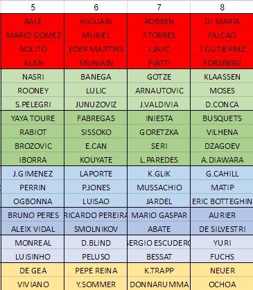 PLANTILLAS Y SORTEO 5-810