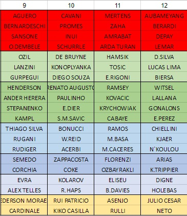 PLANTILLAS Y SORTEO 9-1210