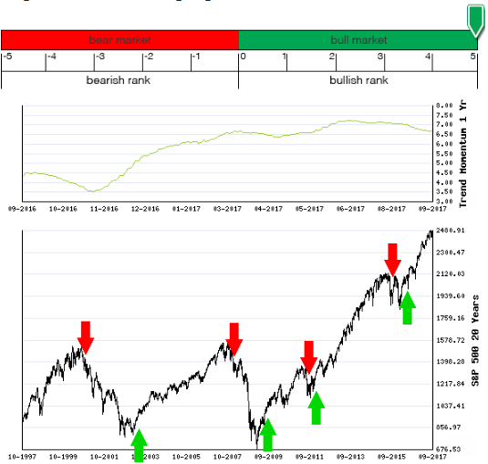 Stocks Trade Signals - Page 13 Long10