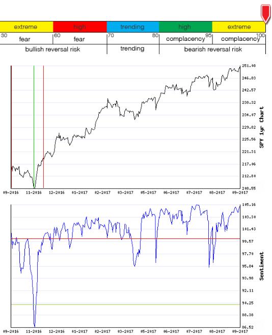 Stocks Trade Signals - Page 13 Sentim12