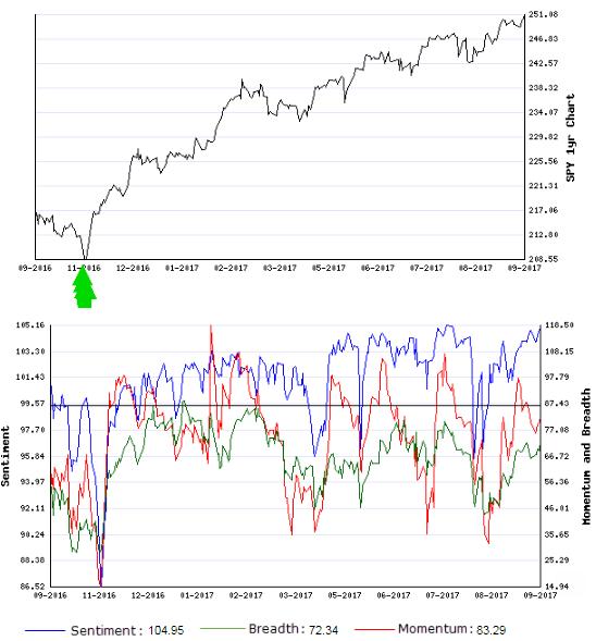 Stocks Trade Signals - Page 13 Short_11