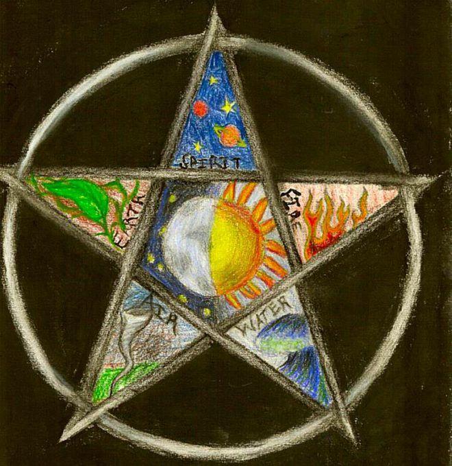 10 symboles spirituels et leur signification Pentac10