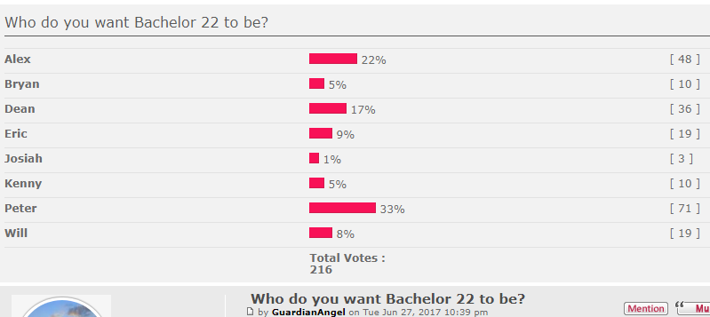 NEW POLL - Who do you want the next Bachelor to be?  Captur36
