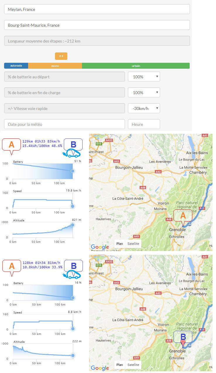 Grenoble-Bourg St Maurice AR sans prendre de jus Pryvis10