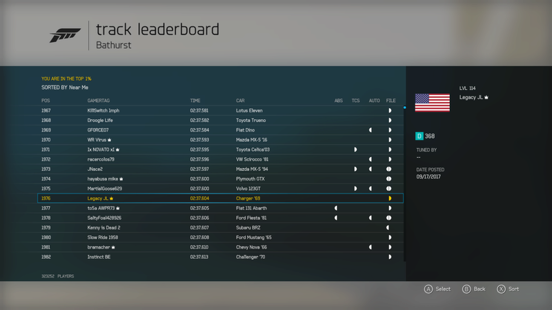 FM6 Time Attack | Stock Car Challenge #9 (1969 Dodge Charger R/T) 00001_11
