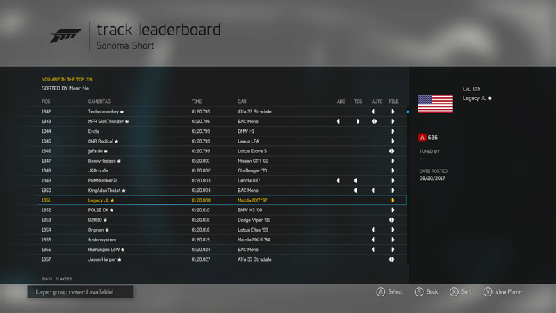 FM6 | Sonoma Short - 300HP (FWD/RWD ONLY) *RESULTS UP* 0992da10