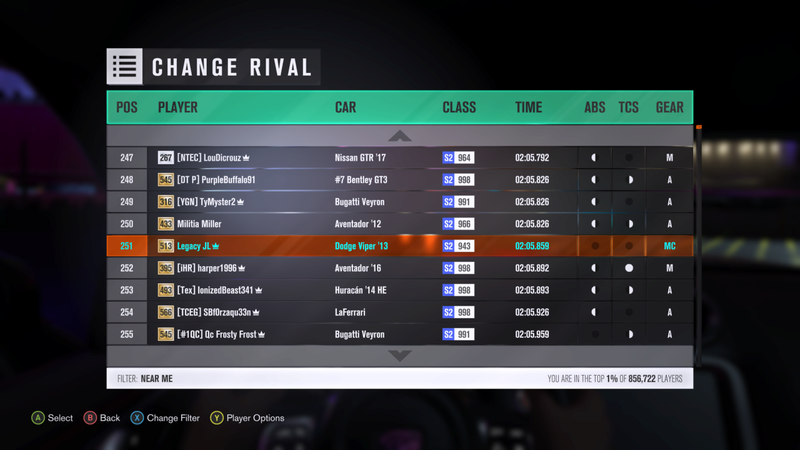 Byron Town Throwdown - Open HP (FWD/RWD) *RESULTS UP* 1viper10