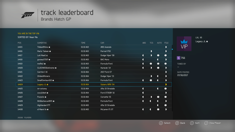 FM6 | Brands Hatch GP - 400HP (FWD/RWD/AWD) *RESULTS UP* 372adc10