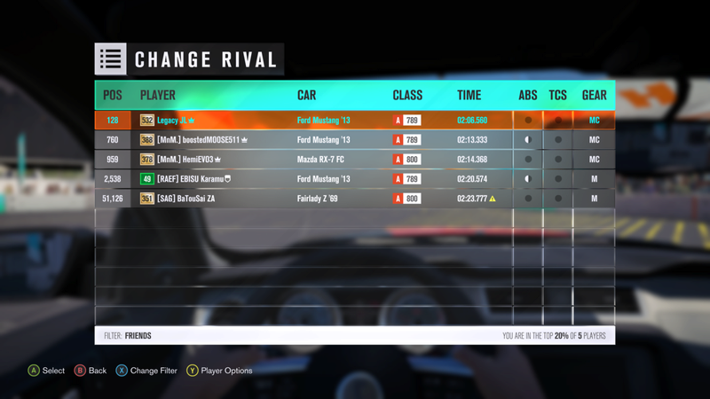 FH3 | Stock Car Challenge #19 (2013 Ford Shelby GT500) *RESULTS UP* 3a7d5310