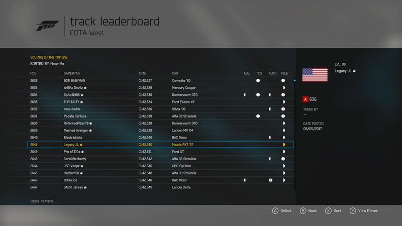 FM6 | COTA West - 300HP (FWD/RWD/AWD) *RESULTS UP* B90ee410