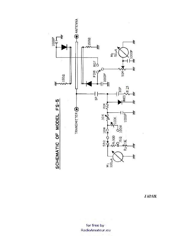 BST FS-5 (Tosmètre / Wattmètre) Hansen13