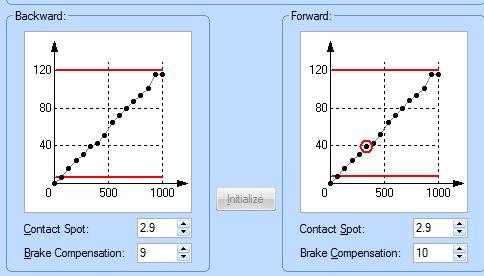 Tutoriel imagé pour le profil avancé de vitesse - Page 10 Captur11
