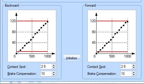 Tutoriel imagé pour le profil avancé de vitesse - Page 10 Captur12