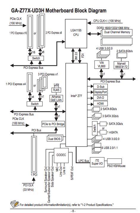 USB 3 sur Gigabyte GA Z77X UD3H  Captur11